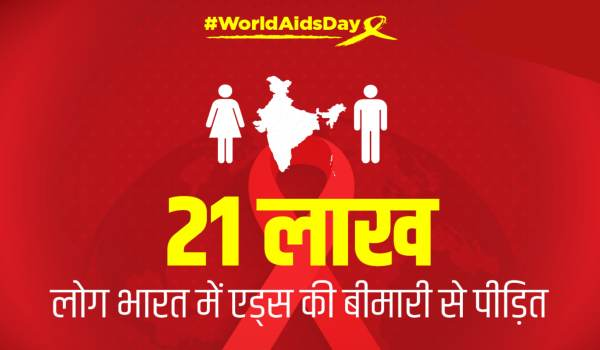 World Aids Day important facts